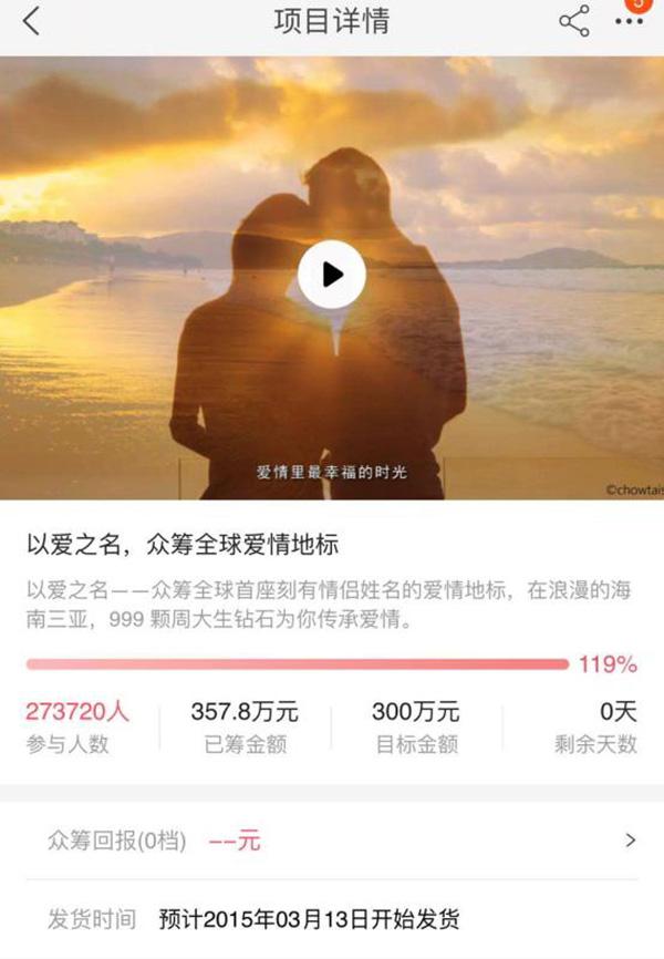 """""""爱情地标""""众筹357万,参与人数超27万人。"""