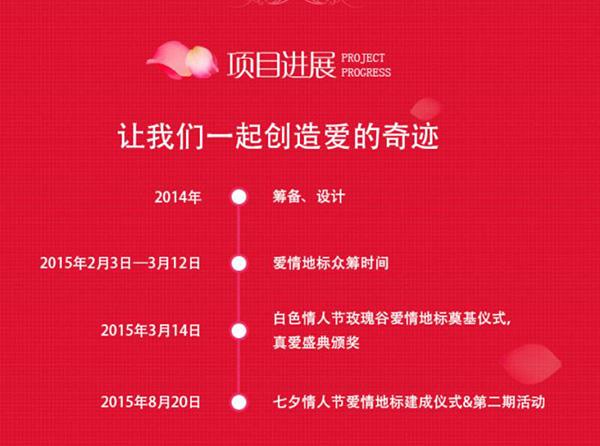 项目进展里介绍项目将在2015年8月20日完工