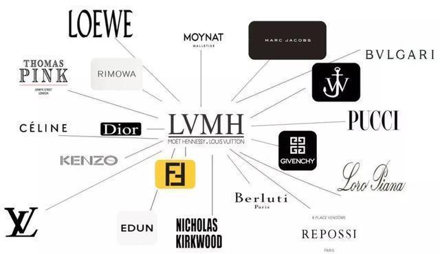 超1000亿天价收购案告吹!LV母公司终止收购蒂芙尼,被告上了法庭