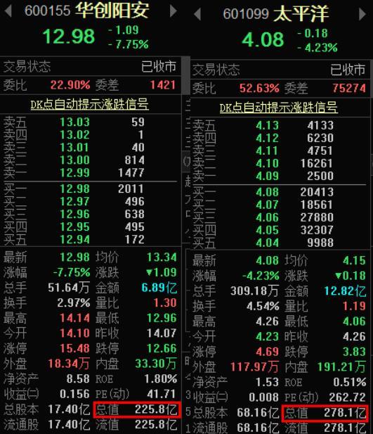 华创证券收购太平洋受挫:内部暗流涌动