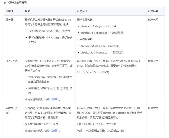 华为云手机服务器等收费介绍。图片来源:华为云官网截图