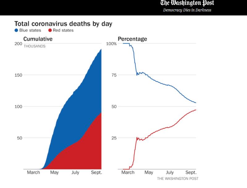 截图来自《华盛顿邮报》的报道