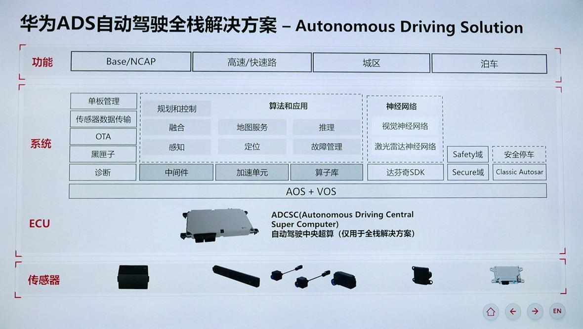 一上来就玩自动驾驶 华为加入造车行列!?
