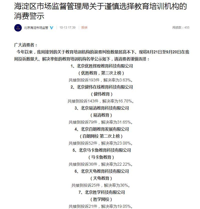 """来源:""""北京海淀市场监管""""微博"""