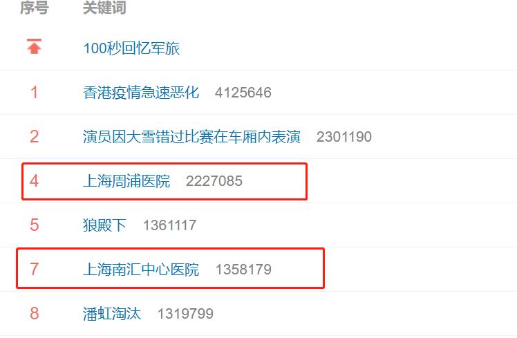 深夜突发!上海刚刚通报:新增2例本土确诊病例,系夫妻