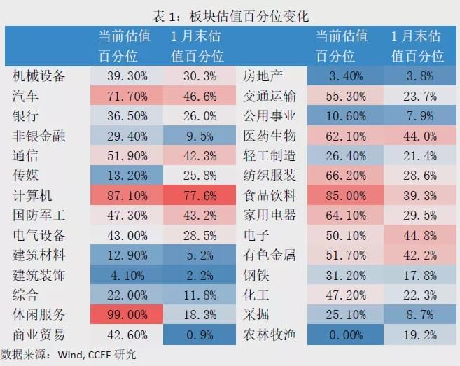 林采宜:A股市场的投资机会和风险